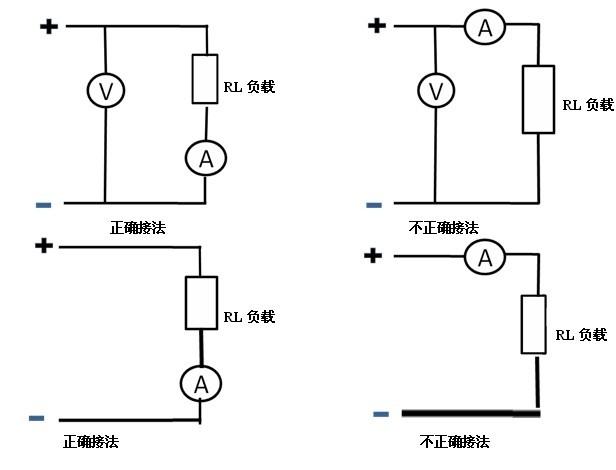 数字电流表及电压表常见故障技术问答